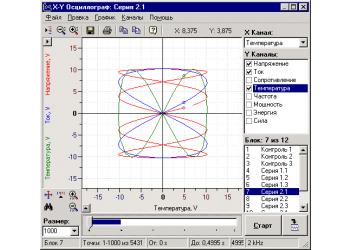 PowerGraph 3.3 Professional HL, ДИСофт